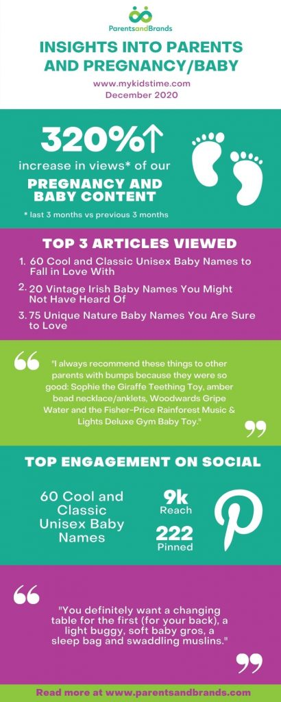 Baby Pregnancy Infographic
