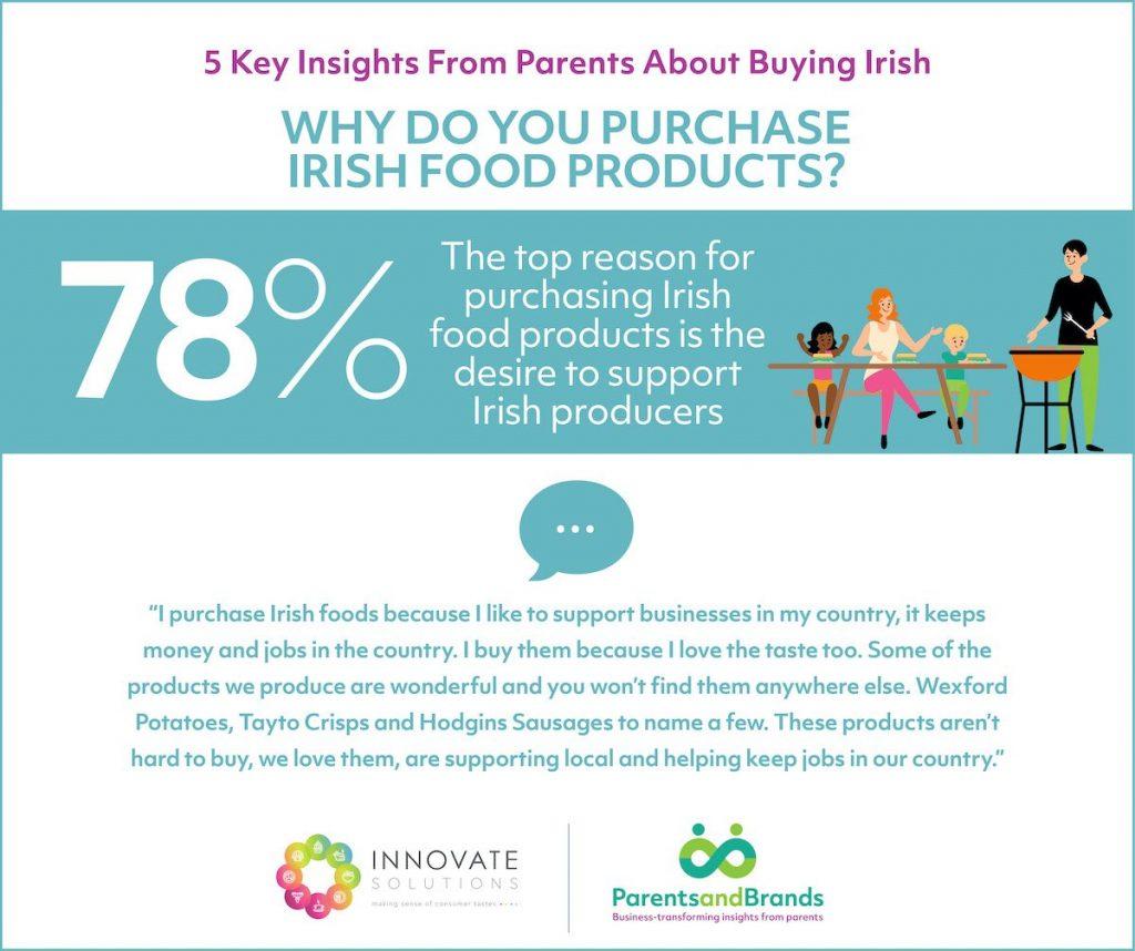 Why support Irish